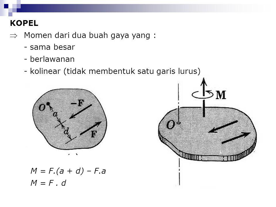 KOPEL Momen dari dua buah gaya yang : - sama besar - berlawanan - kolinear (tidak membentuk satu garis lurus) M = F.(a + d) – F.a M = F. d