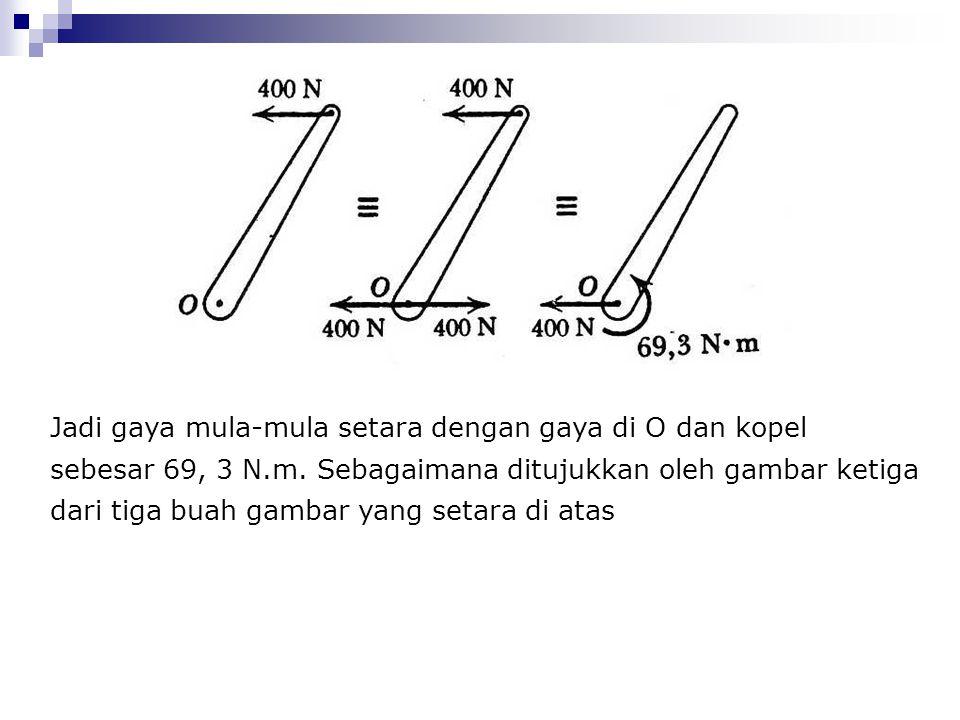Jadi gaya mula-mula setara dengan gaya di O dan kopel sebesar 69, 3 N.m. Sebagaimana ditujukkan oleh gambar ketiga dari tiga buah gambar yang setara d