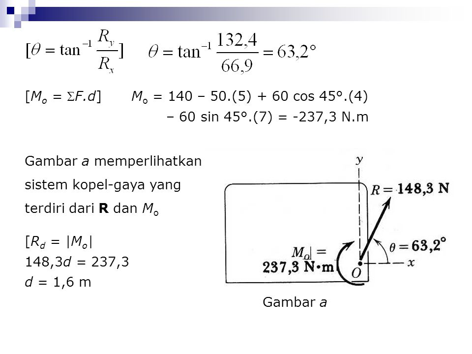 [M o = F.d]M o = 140 – 50.(5) + 60 cos 45°.(4) – 60 sin 45°.(7) = -237,3 N.m Gambar a memperlihatkan sistem kopel-gaya yang terdiri dari R dan M o Ga