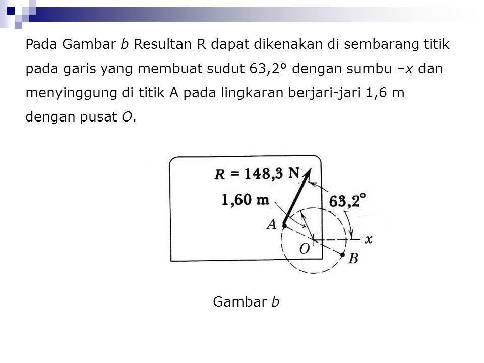 Pada Gambar b Resultan R dapat dikenakan di sembarang titik pada garis yang membuat sudut 63,2° dengan sumbu –x dan menyinggung di titik A pada lingka