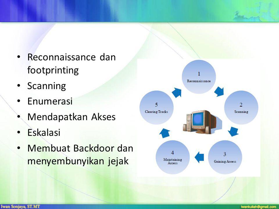 Reconnaissance dan footprinting Scanning Enumerasi Mendapatkan Akses Eskalasi Membuat Backdoor dan menyembunyikan jejak