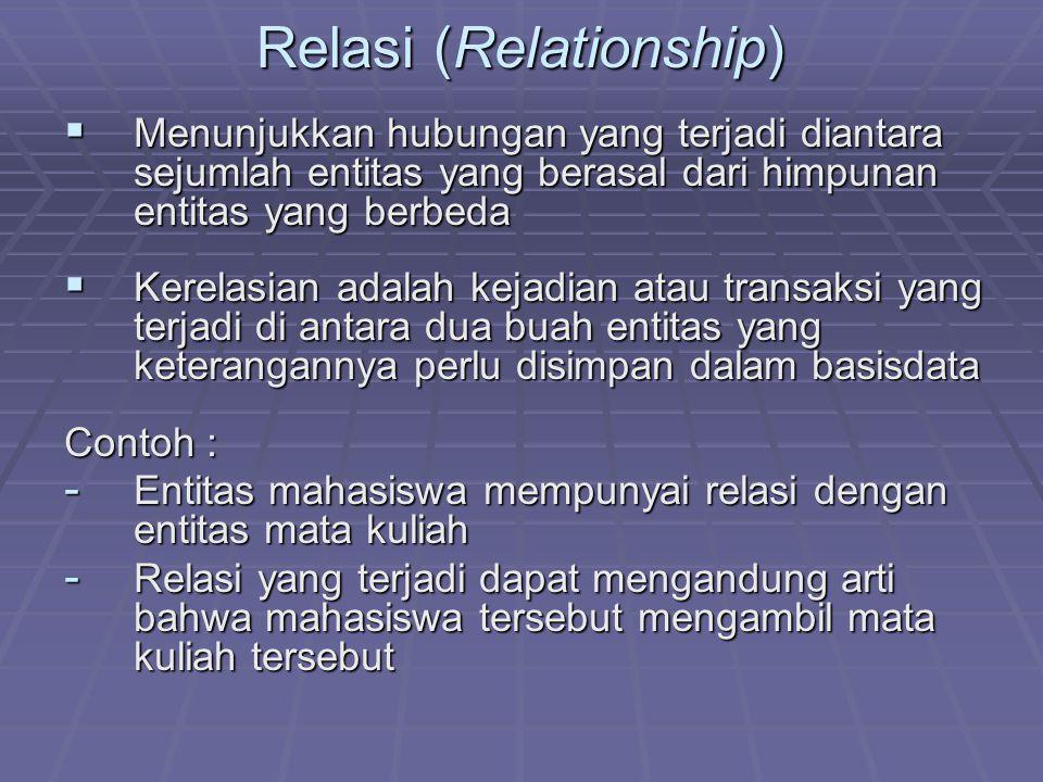 Relasi (Relationship)  Menunjukkan hubungan yang terjadi diantara sejumlah entitas yang berasal dari himpunan entitas yang berbeda  Kerelasian adala