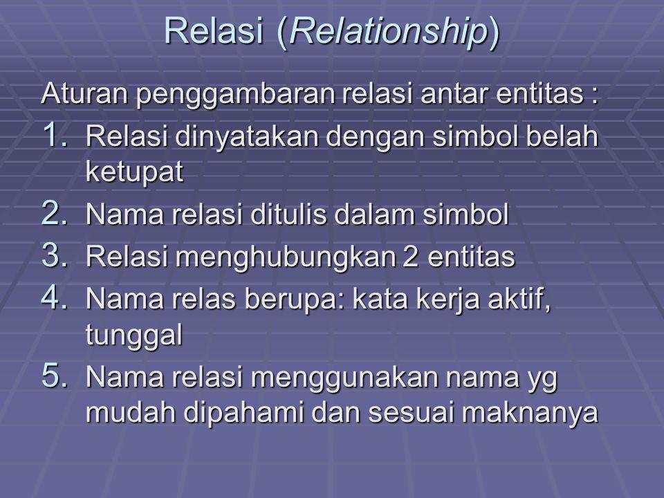 Relasi (Relationship) Aturan penggambaran relasi antar entitas : 1. Relasi dinyatakan dengan simbol belah ketupat 2. Nama relasi ditulis dalam simbol