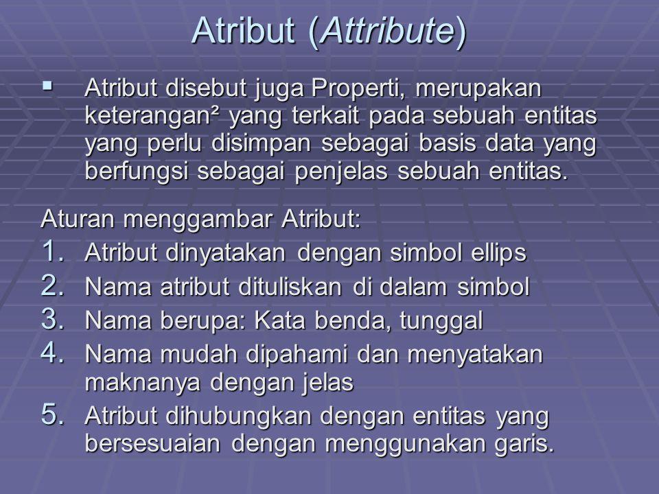 Atribut (Attribute)  Atribut disebut juga Properti, merupakan keterangan² yang terkait pada sebuah entitas yang perlu disimpan sebagai basis data yan