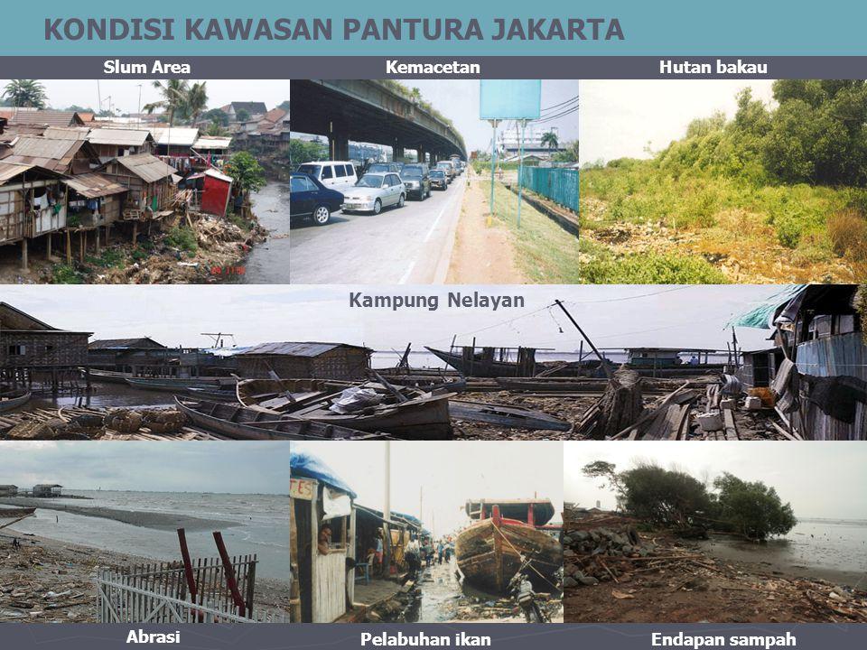KONDISI KAWASAN PANTURA JAKARTA Slum AreaKemacetanHutan bakau Kampung Nelayan Pelabuhan ikanEndapan sampah Abrasi