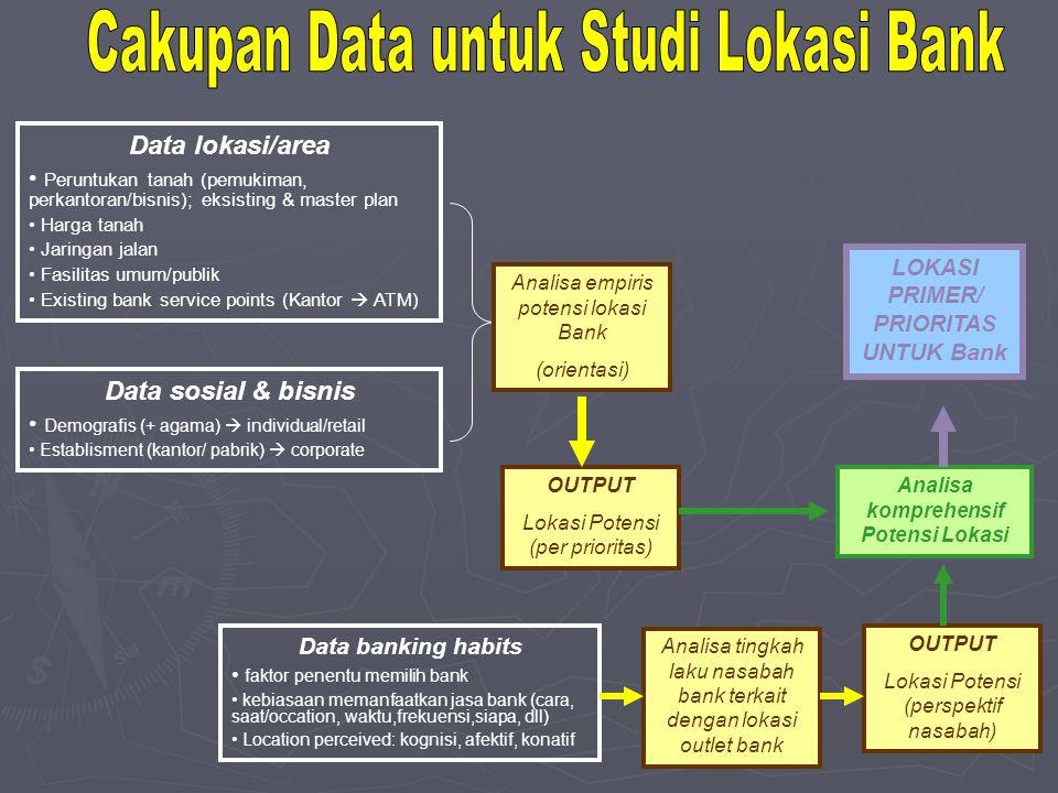 Data lokasi/area Peruntukan tanah (pemukiman, perkantoran/bisnis); eksisting & master plan Harga tanah Jaringan jalan Fasilitas umum/publik Existing b