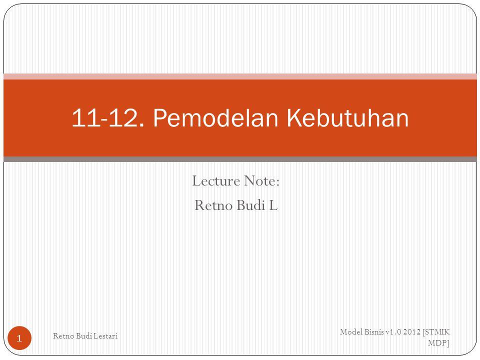 Association antara use case (Lanjut) Model Bisnis v1.0 2012 [STMIK MDP] Retno Budi Lestari 12 > perluasan dari use case lain jika kondisi atau syarat terpenuhi.