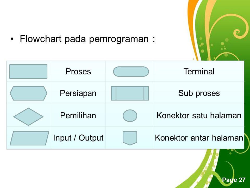 Free Powerpoint Templates Page 27 Flowchart pada pemrograman :