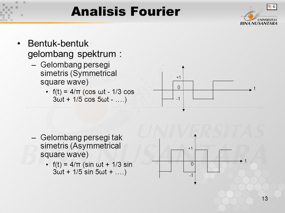 13 Analisis Fourier Bentuk-bentuk gelombang spektrum : –Gelombang persegi simetris (Symmetrical square wave) f(t) = 4/π (cos ωt - 1/3 cos 3ωt + 1/5 co