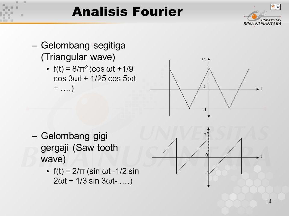 14 Analisis Fourier –Gelombang segitiga (Triangular wave) f(t) = 8/π 2 (cos ωt +1/9 cos 3ωt + 1/25 cos 5ωt + ….) –Gelombang gigi gergaji (Saw tooth wa
