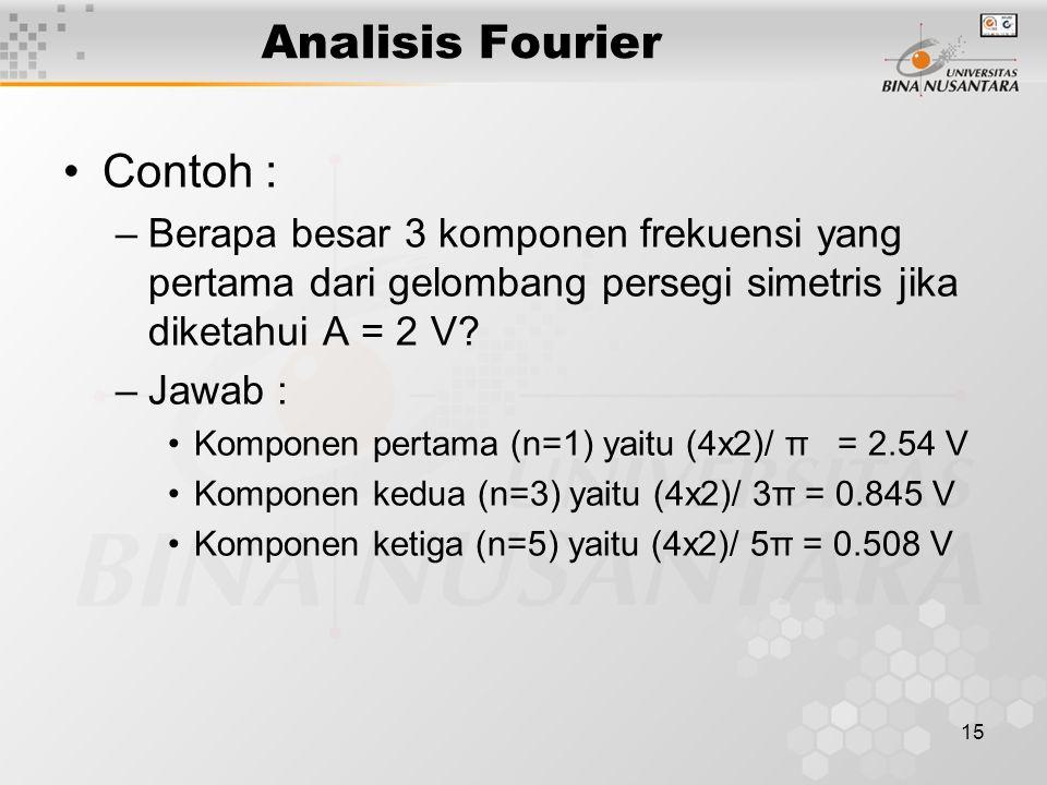 15 Analisis Fourier Contoh : –Berapa besar 3 komponen frekuensi yang pertama dari gelombang persegi simetris jika diketahui A = 2 V? –Jawab : Komponen