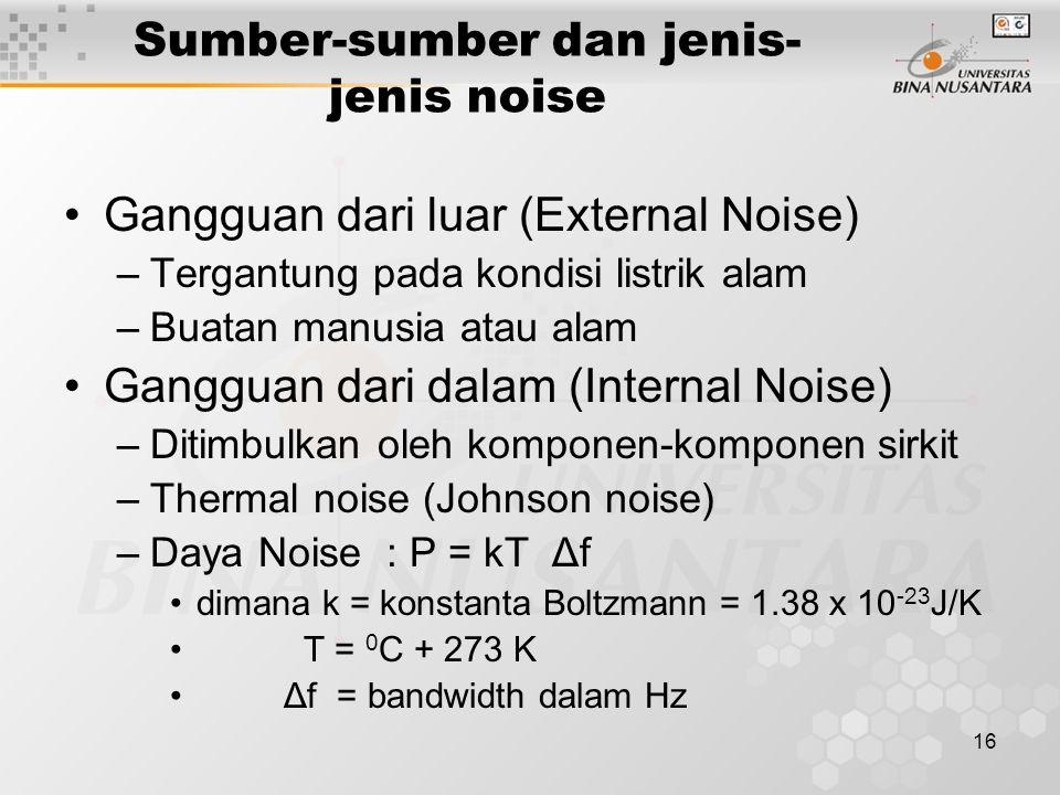 16 Sumber-sumber dan jenis- jenis noise Gangguan dari luar (External Noise) –Tergantung pada kondisi listrik alam –Buatan manusia atau alam Gangguan d