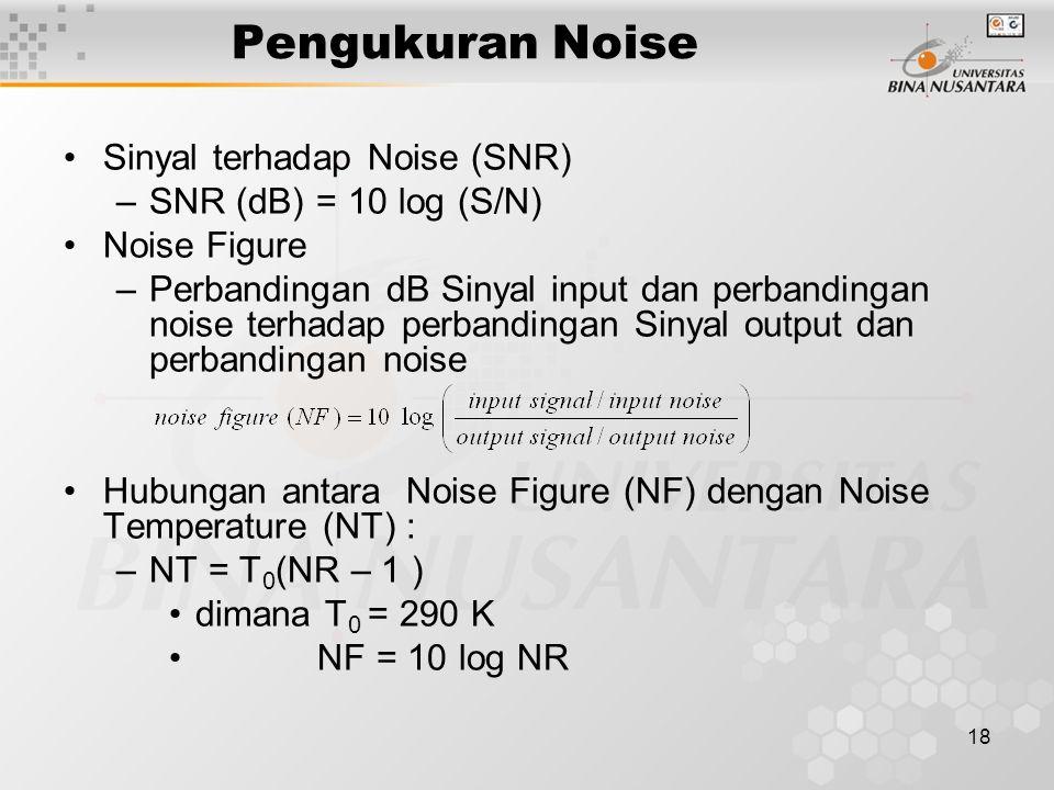 18 Pengukuran Noise Sinyal terhadap Noise (SNR) –SNR (dB) = 10 log (S/N) Noise Figure –Perbandingan dB Sinyal input dan perbandingan noise terhadap pe