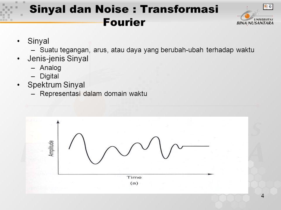 4 Sinyal dan Noise : Transformasi Fourier Sinyal –Suatu tegangan, arus, atau daya yang berubah-ubah terhadap waktu Jenis-jenis Sinyal –Analog –Digital