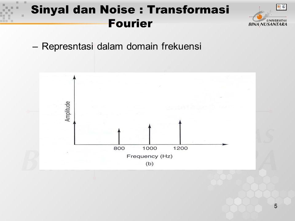 16 Sumber-sumber dan jenis- jenis noise Gangguan dari luar (External Noise) –Tergantung pada kondisi listrik alam –Buatan manusia atau alam Gangguan dari dalam (Internal Noise) –Ditimbulkan oleh komponen-komponen sirkit –Thermal noise (Johnson noise) –Daya Noise : P = kT Δf dimana k = konstanta Boltzmann = 1.38 x 10 -23 J/K T = 0 C + 273 K Δf = bandwidth dalam Hz
