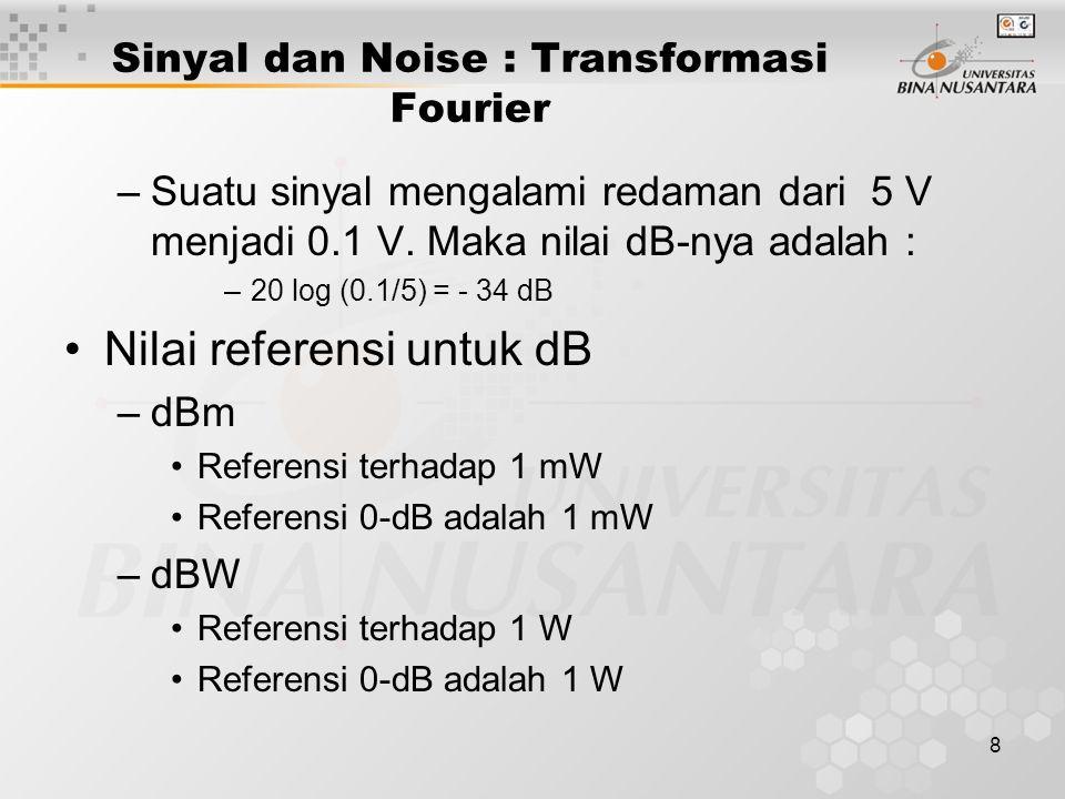 8 –Suatu sinyal mengalami redaman dari 5 V menjadi 0.1 V. Maka nilai dB-nya adalah : –20 log (0.1/5) = - 34 dB Nilai referensi untuk dB –dBm Referensi