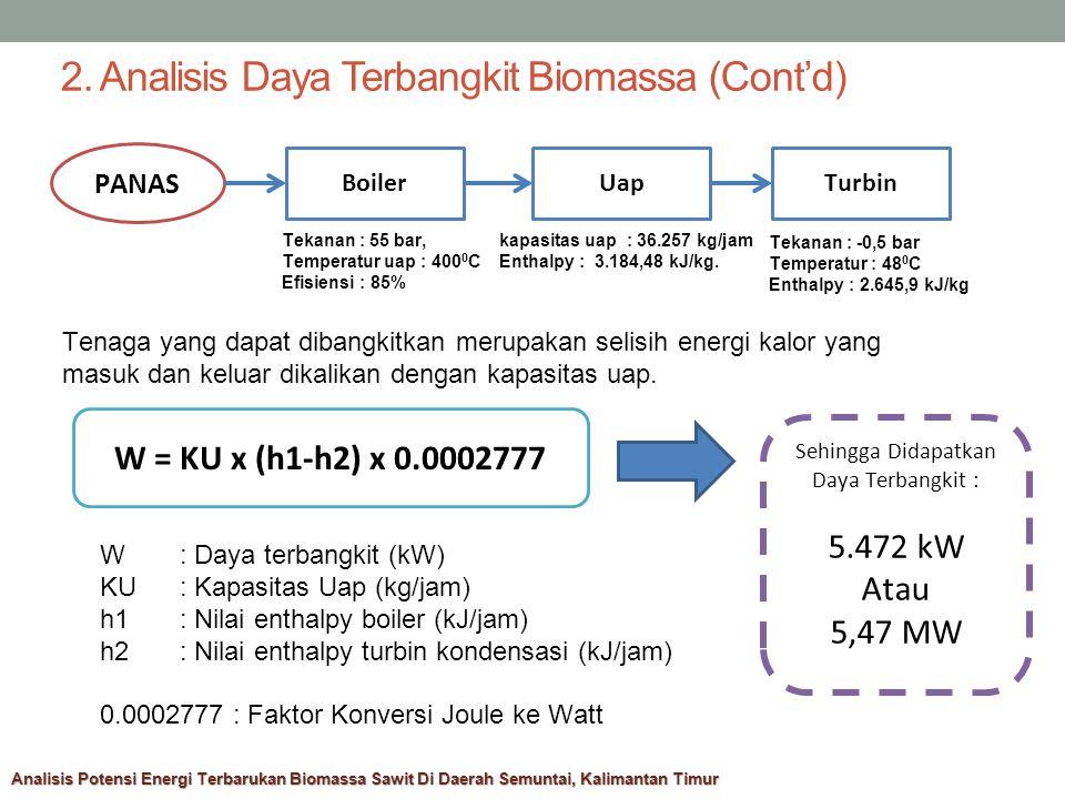 PANAS BoilerUapTurbin Tenaga yang dapat dibangkitkan merupakan selisih energi kalor yang masuk dan keluar dikalikan dengan kapasitas uap.