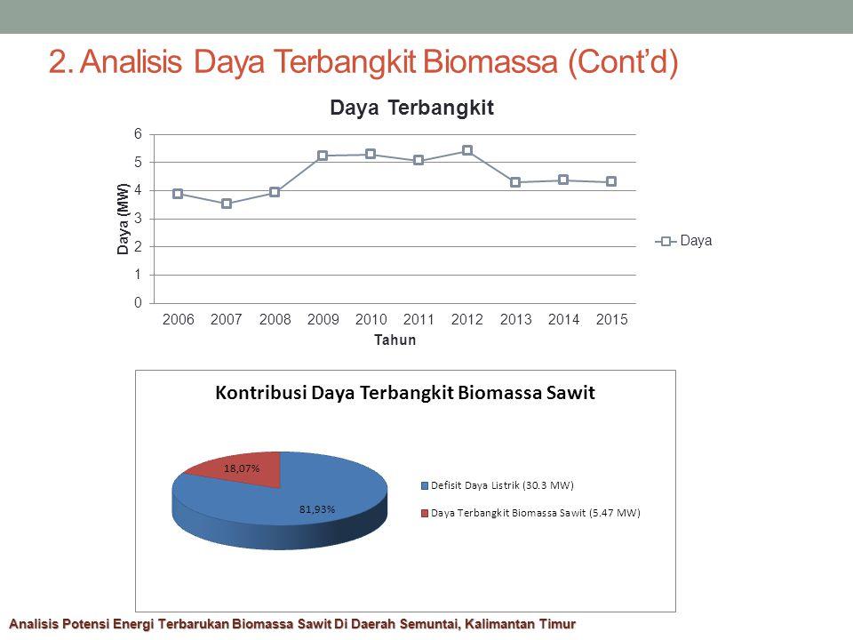2. Analisis Daya Terbangkit Biomassa (Cont'd) Analisis Potensi Energi Terbarukan Biomassa Sawit Di Daerah Semuntai, Kalimantan Timur