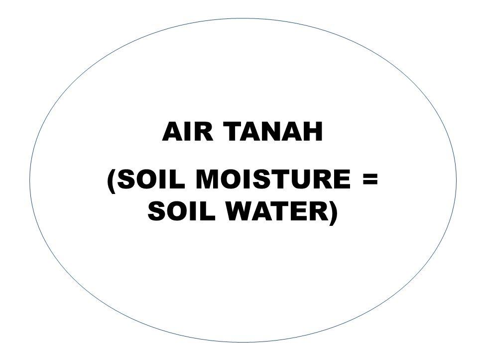 AIR TANAH (SOIL MOISTURE = SOIL WATER)
