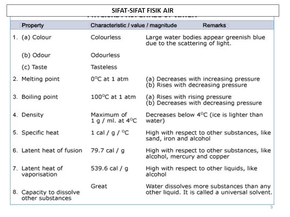 9 SIFAT-SIFAT FISIK AIR