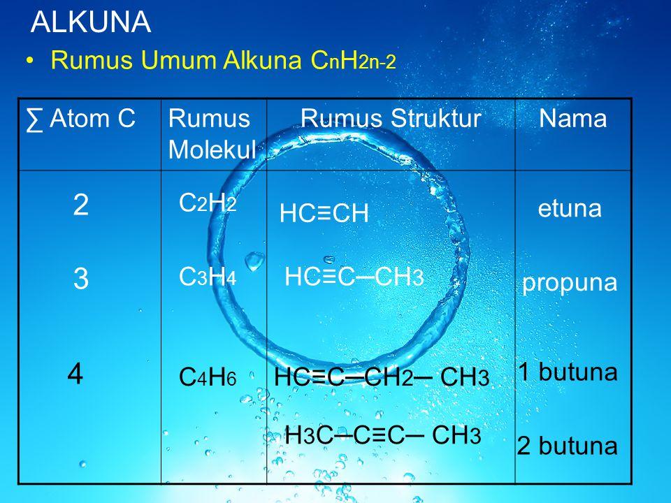 ALKUNA Rumus Umum Alkuna C n H 2n-2 ∑ Atom CRumus Molekul Rumus StrukturNama 2 3 4 C2H2C2H2 C3H4C3H4 C4H6C4H6 HC≡CH HC≡C─CH 3 HC≡C─CH 2 ─ CH 3 H 3 C─C