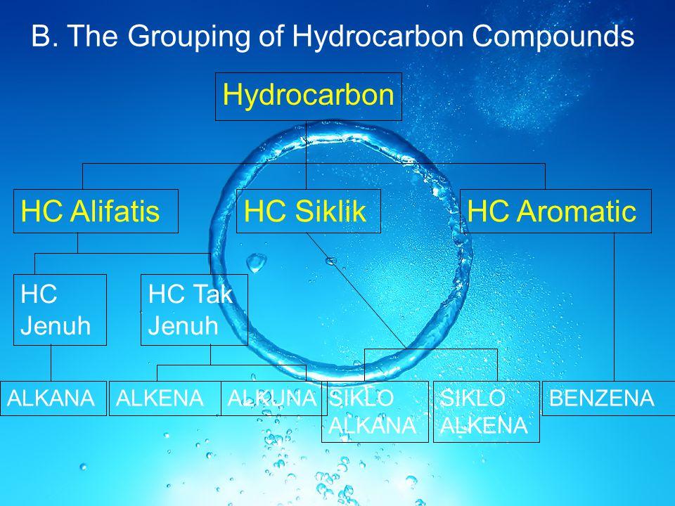 B. The Grouping of Hydrocarbon Compounds Hydrocarbon HC AromaticHC Alifatis HC Jenuh HC Tak Jenuh HC Siklik ALKANAALKUNAALKENABENZENASIKLO ALKANA SIKL