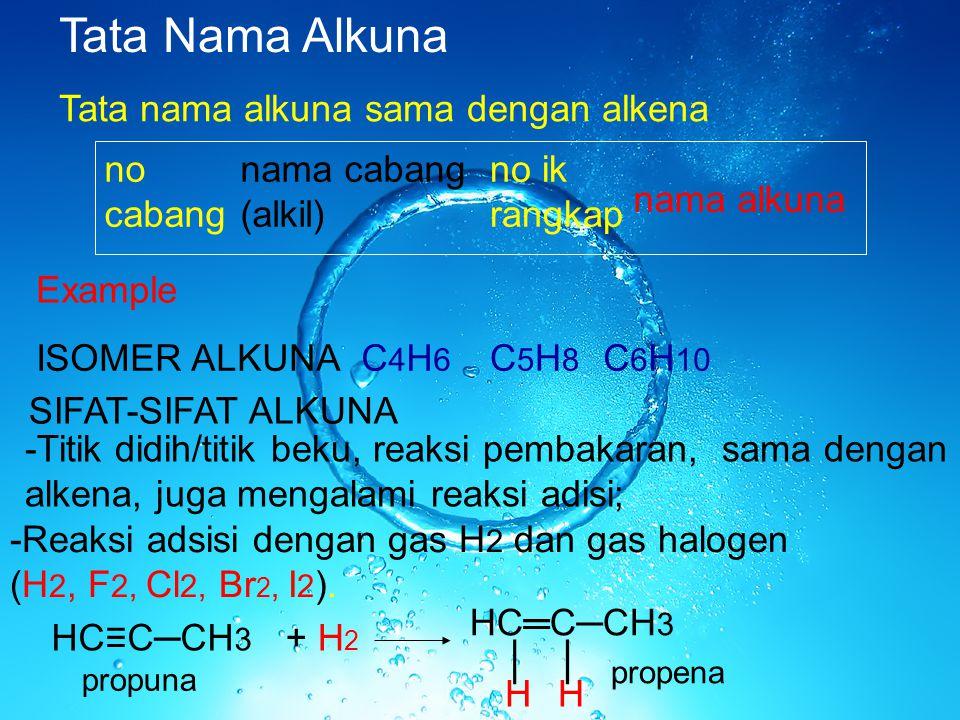 nama alkuna Tata Nama Alkuna no ik rangkap nama cabang (alkil) no cabang Tata nama alkuna sama dengan alkena Example ISOMER ALKUNAC4H6C4H6 C5H8C5H8 C