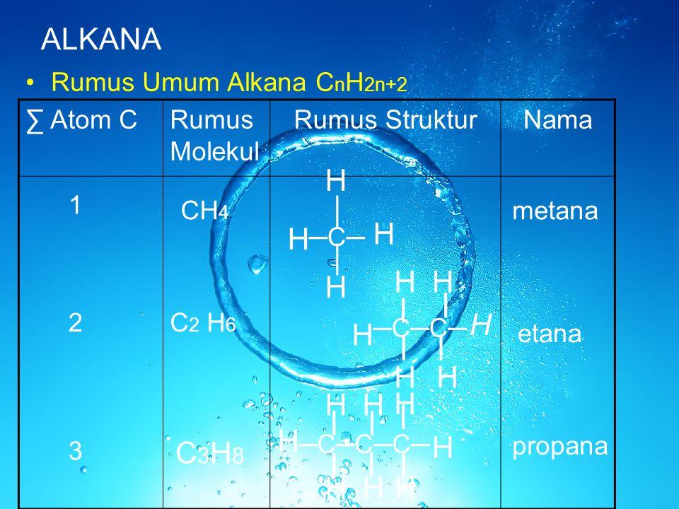 ALKANA Rumus Umum Alkana C n H 2n+2 ∑ Atom CRumus Molekul Rumus StrukturNama 1 CH 4 ─C──C─ │ │ H H H H 2C 2 H 6 ─C─C─ ─ ─ ── HH H HH H 3 C3H8C3H8 ─C─C