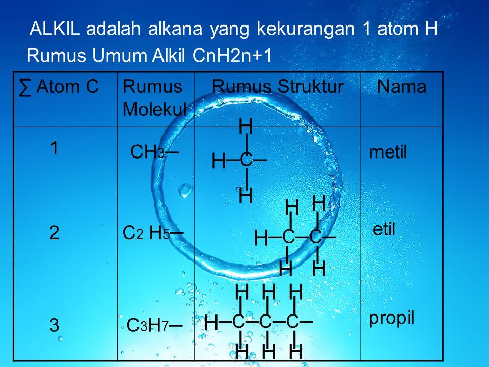 ALKIL adalah alkana yang kekurangan 1 atom H Rumus Umum Alkil CnH2n+1 ∑ Atom CRumus Molekul Rumus StrukturNama 1 CH 3 ─ ─C──C─ H H H │ │ 2C 2 H 5 ─ ─C