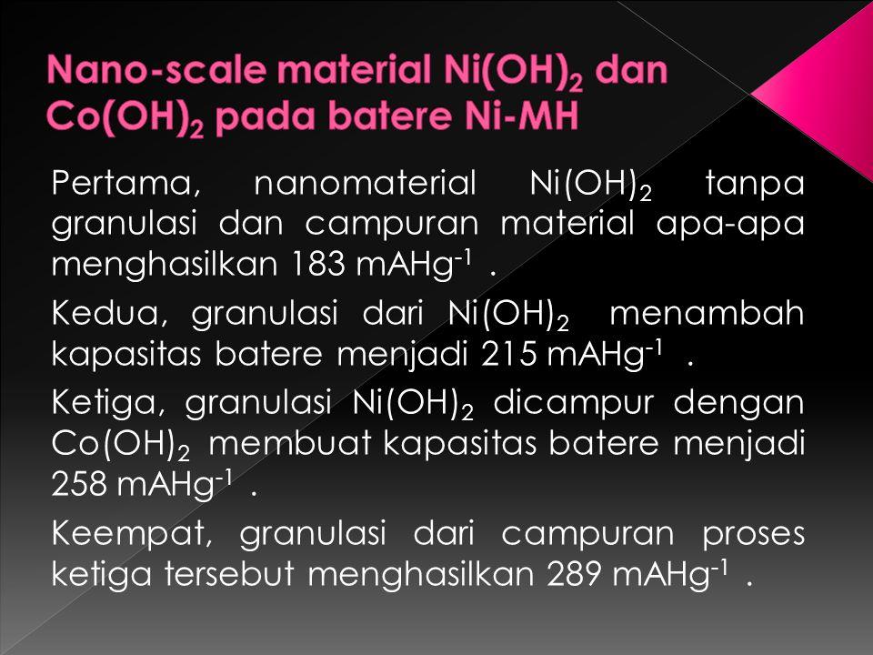 Pertama, nanomaterial Ni(OH) 2 tanpa granulasi dan campuran material apa-apa menghasilkan 183 mAHg -1.