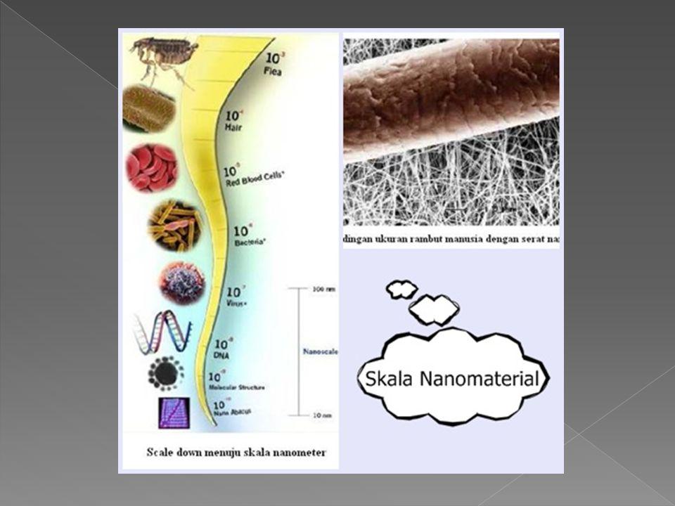 1981 Scanning Tunneling Microscopy (STM) diciptakan oleh Heinrich Rohrer dan Gerd Binnig (Pemenang Hadiah Nobel Fisika tahun 1986) 1985 Robert Curl, Harold Kroto, dan Richard Smalley (Pemenang Hadiah Nobel Kimia tahun 1996) menemukan buckyball/full erene 1986 Gerg Binnig, Calfin F Quate, dan Christoph Gerber menemukan Atomic Force Microscope (AFM).