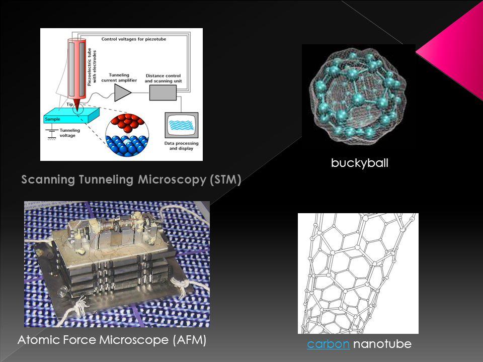 Munculnya kesadaran terhadap ilmu dan teknologi nano diinspirasi dan didorong oleh pemikiran futuristik dan juga penemuan peralatan pengujian dan bahan-bahan.