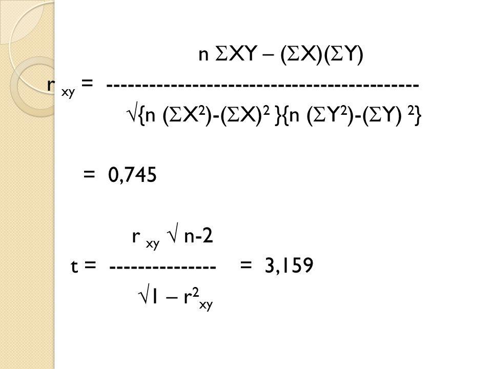 n  XY – (  X)(  Y) r xy = --------------------------------------------  {n (  X 2 )-(  X) 2 }{n (  Y 2 )-(  Y) 2 } = 0,745 r xy  n-2 t = ----