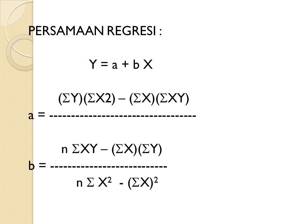 PERSAMAAN REGRESI : Y = a + b X (  Y)(  X2) – (  X)(  XY) a = ---------------------------------- n  XY – (  X)(  Y) b = -----------------------