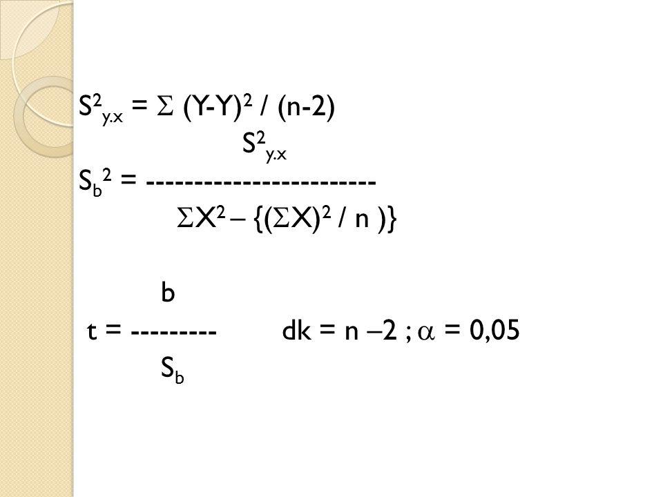 S 2 y.x =  (Y-Y) 2 / (n-2) S 2 y.x S b 2 = ------------------------  X 2 – {(  X) 2 / n )} b t = --------- dk = n –2 ;  = 0,05 S b