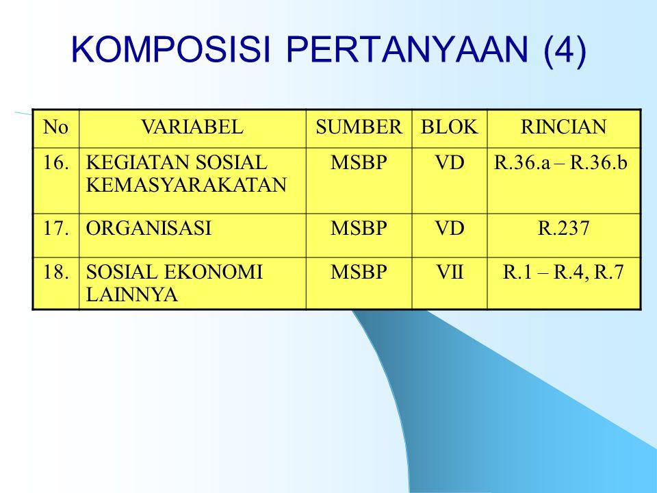 KOMPOSISI PERTANYAAN (4) NoVARIABELSUMBERBLOKRINCIAN 16.KEGIATAN SOSIAL KEMASYARAKATAN MSBPVDVDR.36.a – R.36.b 17.ORGANISASIMSBPVDVDR.237 18.SOSIAL EKONOMI LAINNYA MSBPVIIR.1 – R.4, R.7