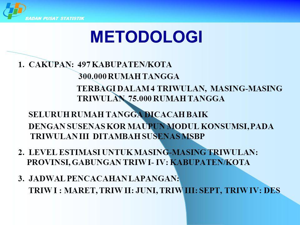 SUSENAS TAHUN 2012 (KOR&MSBP) TUJUAN PENYEDIAAN INDIKATOR KESRA A.