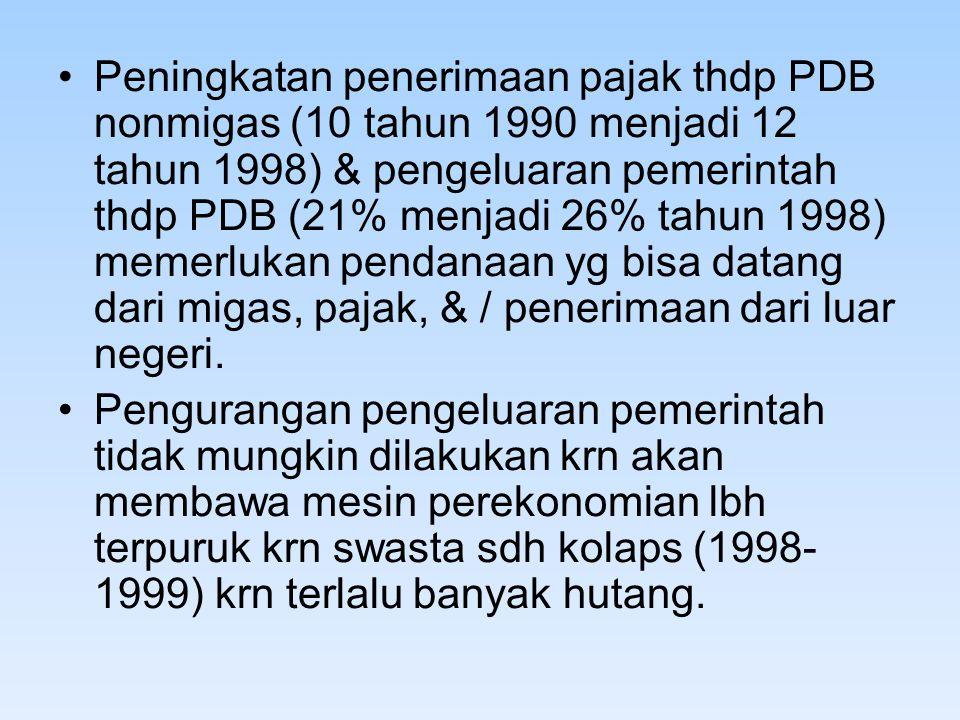 Peningkatan penerimaan pajak thdp PDB nonmigas (10 tahun 1990 menjadi 12 tahun 1998) & pengeluaran pemerintah thdp PDB (21% menjadi 26% tahun 1998) memerlukan pendanaan yg bisa datang dari migas, pajak, & / penerimaan dari luar negeri.