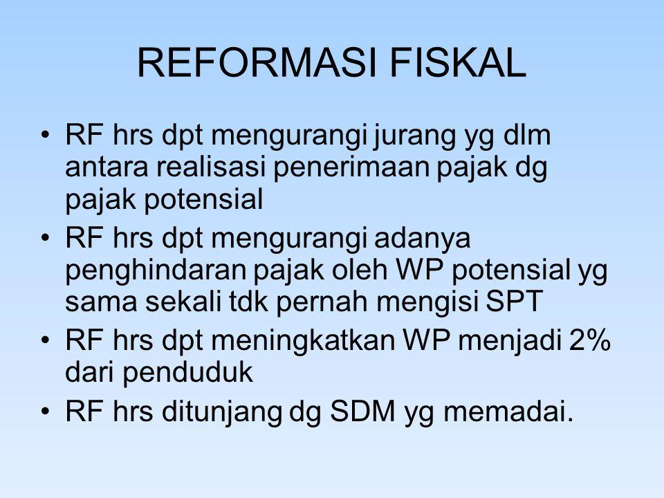 REFORMASI FISKAL RF hrs dpt mengurangi jurang yg dlm antara realisasi penerimaan pajak dg pajak potensial RF hrs dpt mengurangi adanya penghindaran pajak oleh WP potensial yg sama sekali tdk pernah mengisi SPT RF hrs dpt meningkatkan WP menjadi 2% dari penduduk RF hrs ditunjang dg SDM yg memadai.