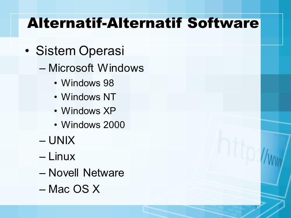 4 Fungsi Sistem Operasi