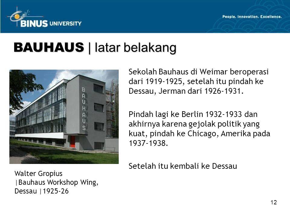 12 Sekolah Bauhaus di Weimar beroperasi dari 1919-1925, setelah itu pindah ke Dessau, Jerman dari 1926-1931.
