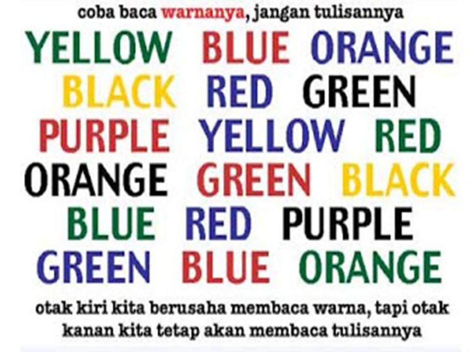 BAHASA INDONESIA YANG BAIK DAN BENAR BAIK Fungsi Substansi BENAR kaidah