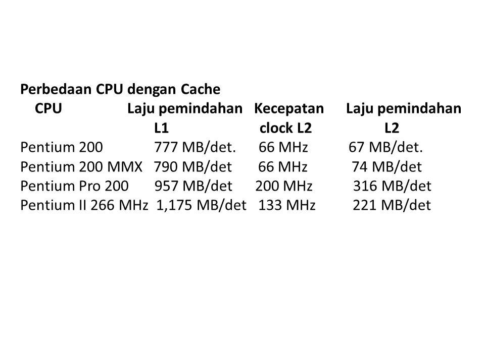 Perbedaan CPU dengan Cache CPU Laju pemindahan Kecepatan Laju pemindahan L1 clock L2 L2 Pentium 200 777 MB/det. 66 MHz 67 MB/det. Pentium 200 MMX 790