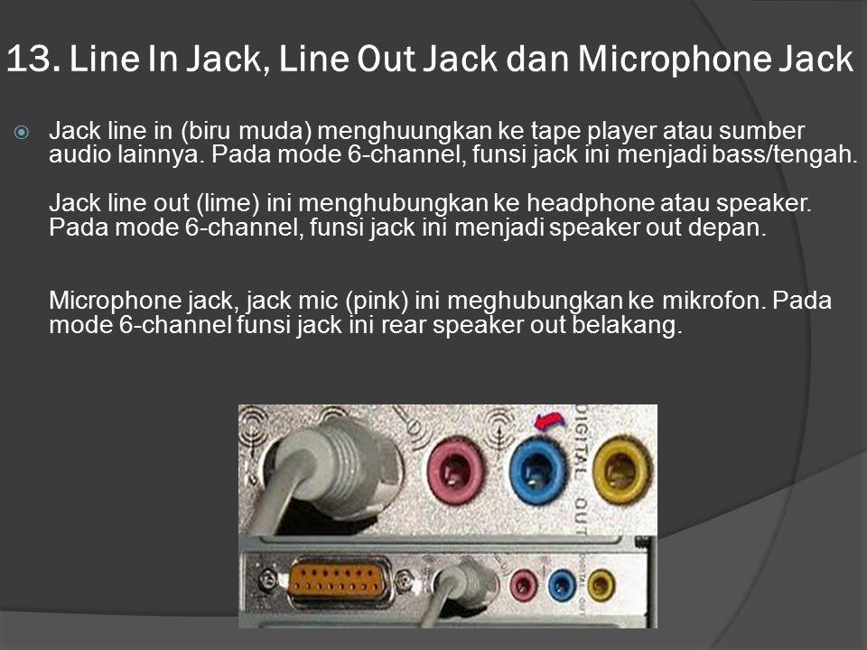 13. Line In Jack, Line Out Jack dan Microphone Jack  Jack line in (biru muda) menghuungkan ke tape player atau sumber audio lainnya. Pada mode 6-chan