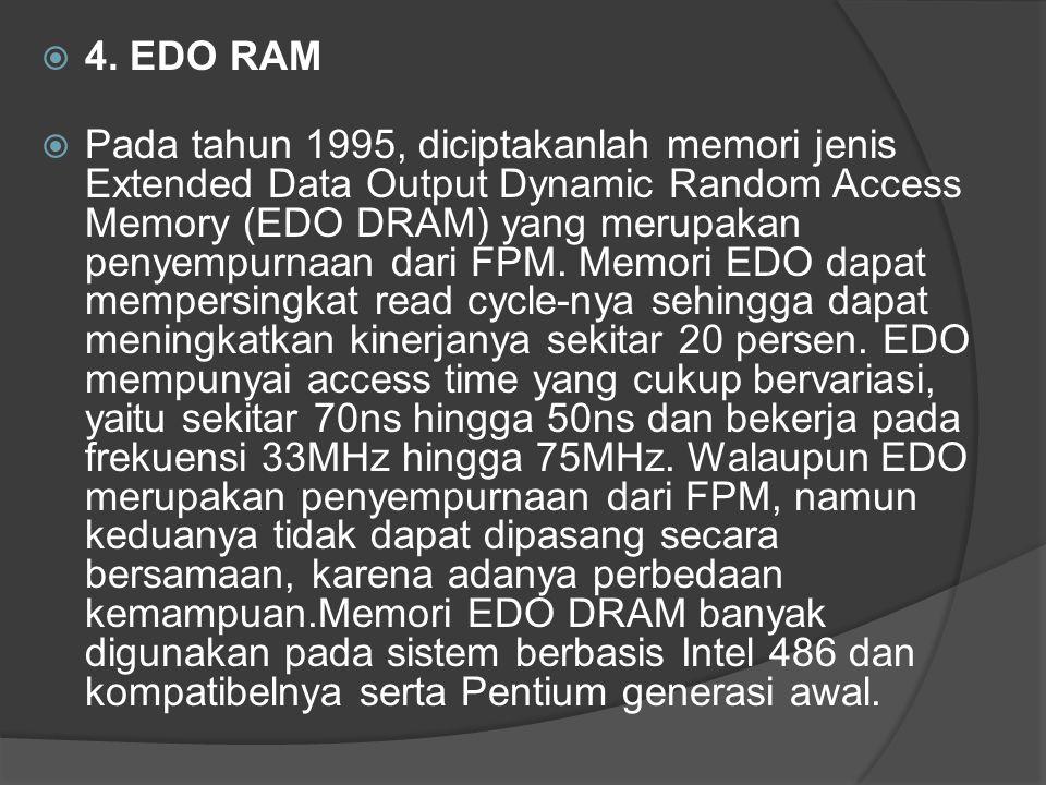  4. EDO RAM  Pada tahun 1995, diciptakanlah memori jenis Extended Data Output Dynamic Random Access Memory (EDO DRAM) yang merupakan penyempurnaan d