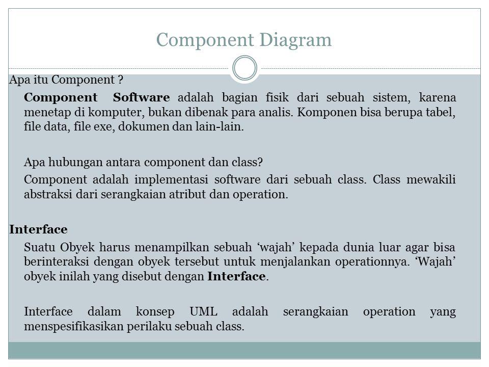 Component Diagram Apa itu Component ? Component Software adalah bagian fisik dari sebuah sistem, karena menetap di komputer, bukan dibenak para analis