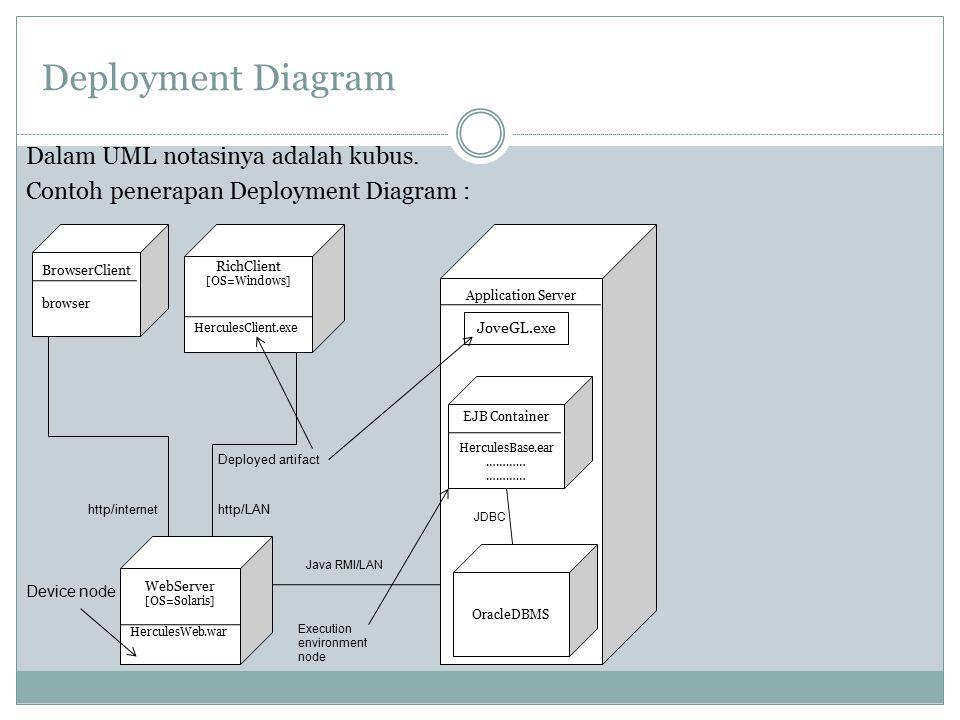Deployment Diagram Dalam UML notasinya adalah kubus. Contoh penerapan Deployment Diagram : BrowserClient browser RichClient [OS=Windows] HerculesClien