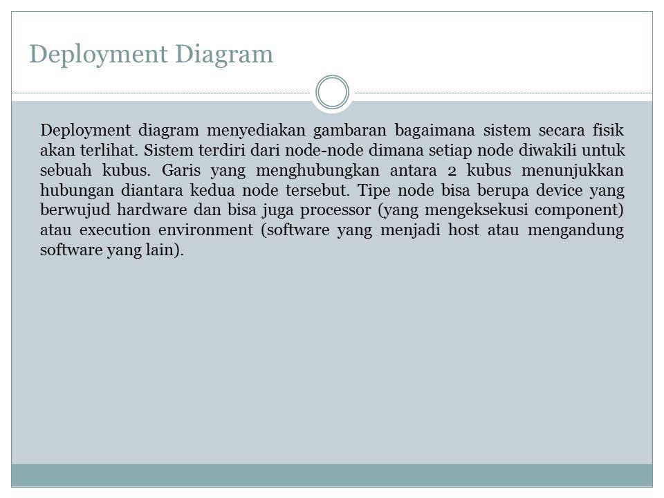 Deployment Diagram Deployment diagram menyediakan gambaran bagaimana sistem secara fisik akan terlihat. Sistem terdiri dari node-node dimana setiap no
