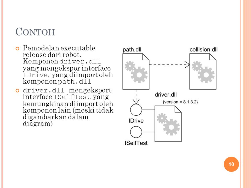 C ONTOH Pemodelan executable release dari robot. Komponen driver.dll yang mengekspor interface IDrive, yang diimport oleh komponen path.dll driver.dll