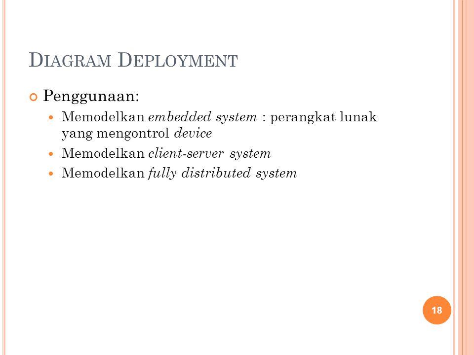 D IAGRAM D EPLOYMENT Penggunaan: Memodelkan embedded system : perangkat lunak yang mengontrol device Memodelkan client-server system Memodelkan fully